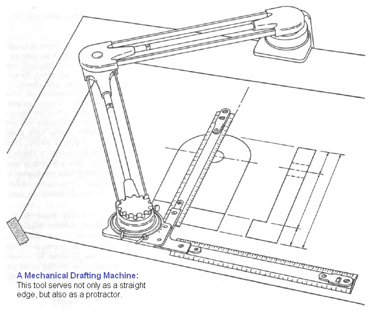 Equipment The Drafting Board